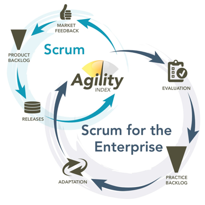 agility-image